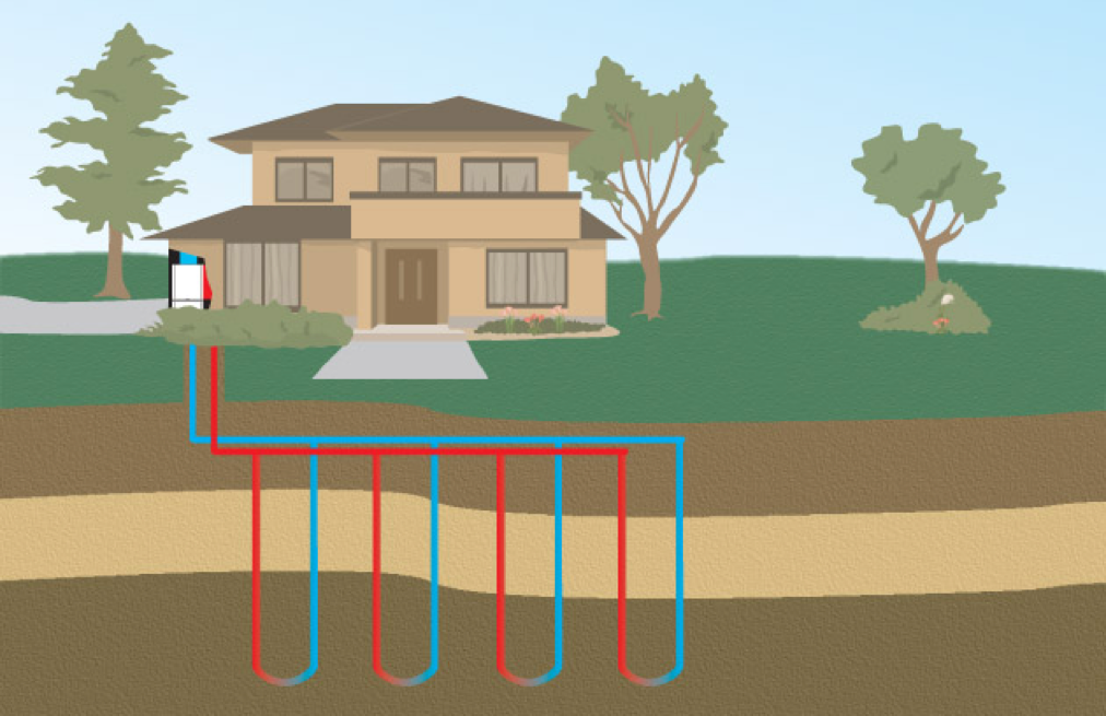 Ground-source (geothermal) heat pump system illustration.